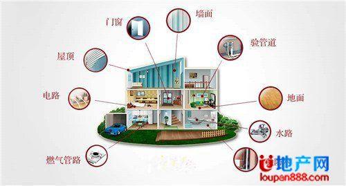 验房验什么?九大常见房屋质量问题各个击破